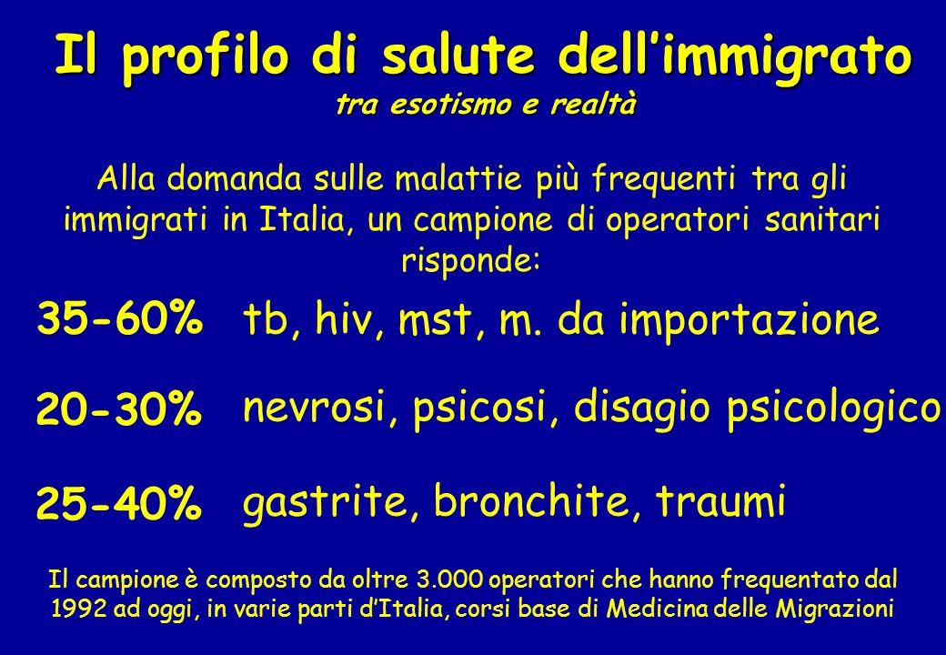 Il profilo di salute dell'immigrato