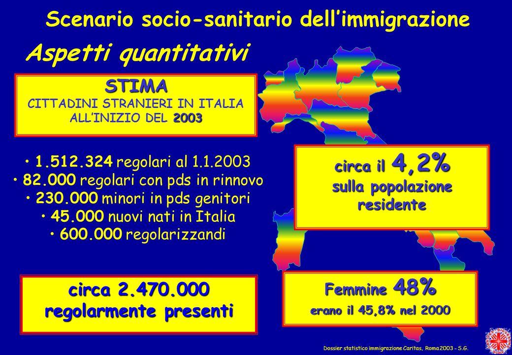 Scenario socio-sanitario dell'immigrazione