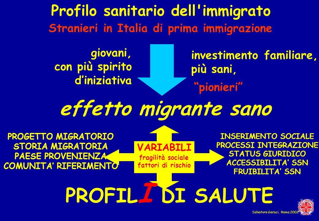 effetto migrante sano PROFILI DI SALUTE