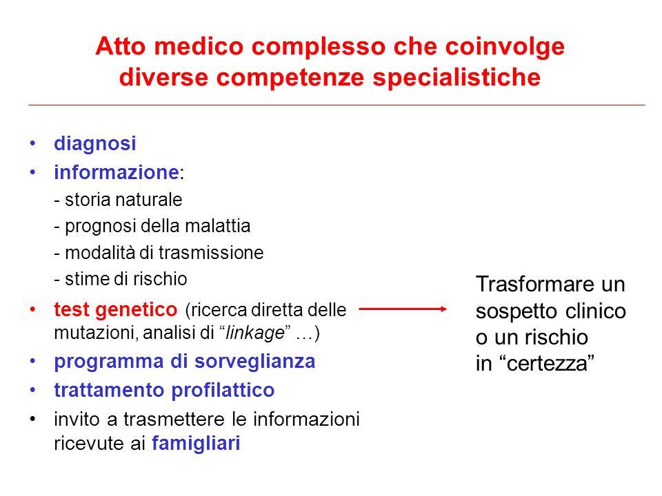 Atto medico complesso che coinvolge diverse competenze specialistiche
