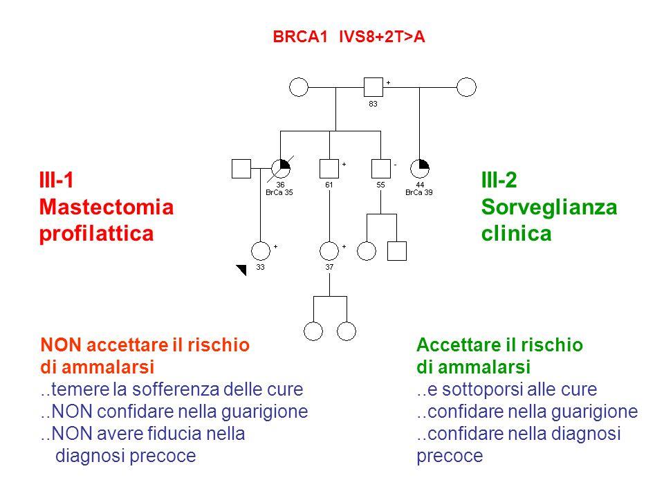 III-1 Mastectomia profilattica III-2 Sorveglianza clinica
