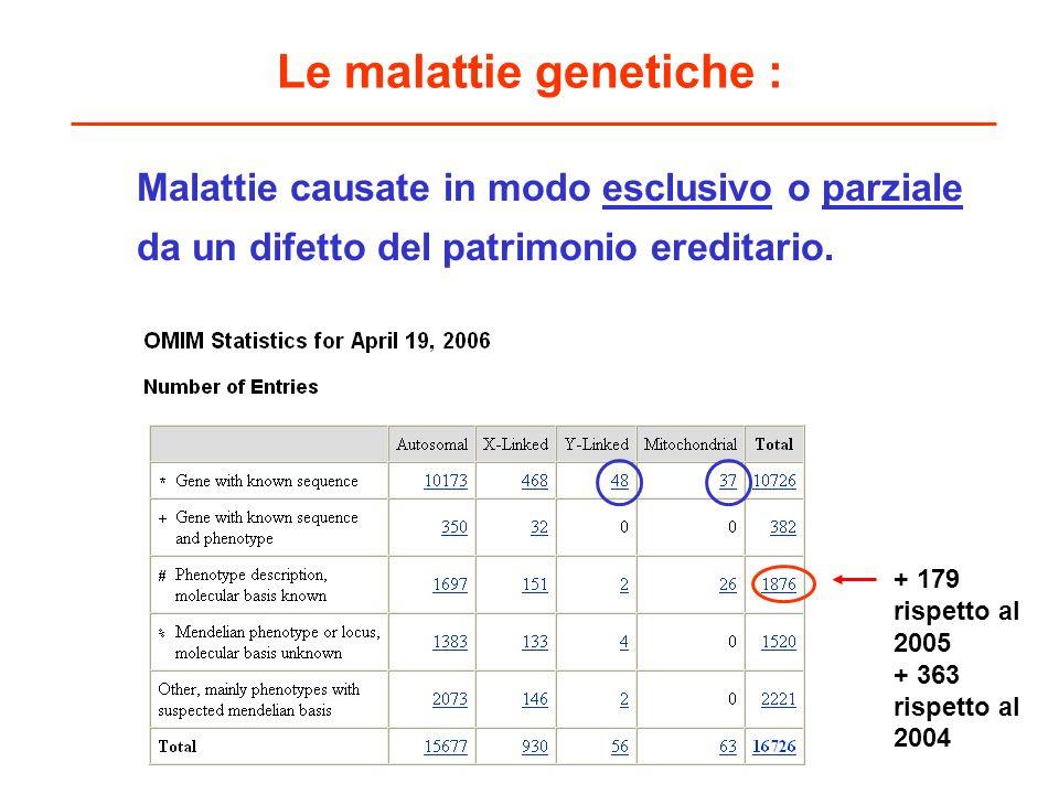 Le malattie genetiche :
