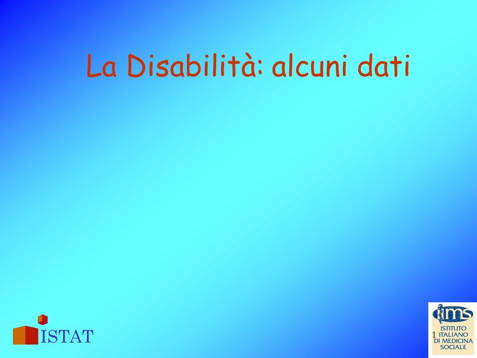 La Disabilità: alcuni dati