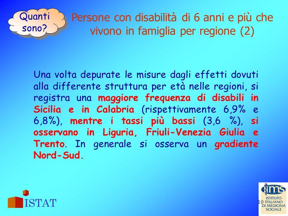Quanti sono Persone con disabilità di 6 anni e più che vivono in famiglia per regione (2)