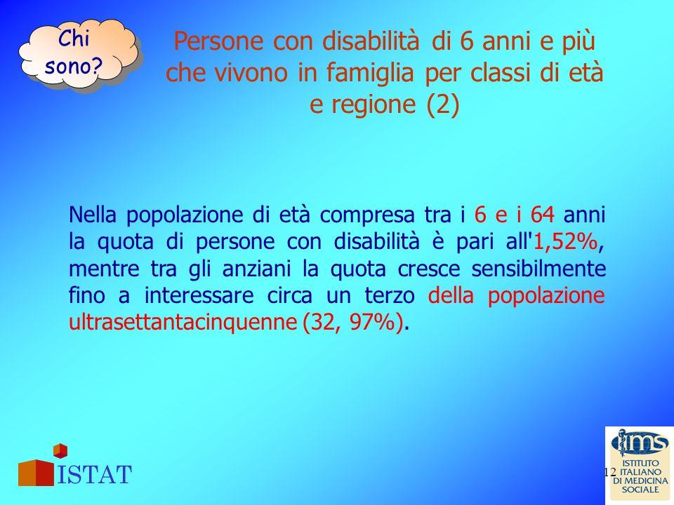 Chi sono Persone con disabilità di 6 anni e più che vivono in famiglia per classi di età e regione (2)