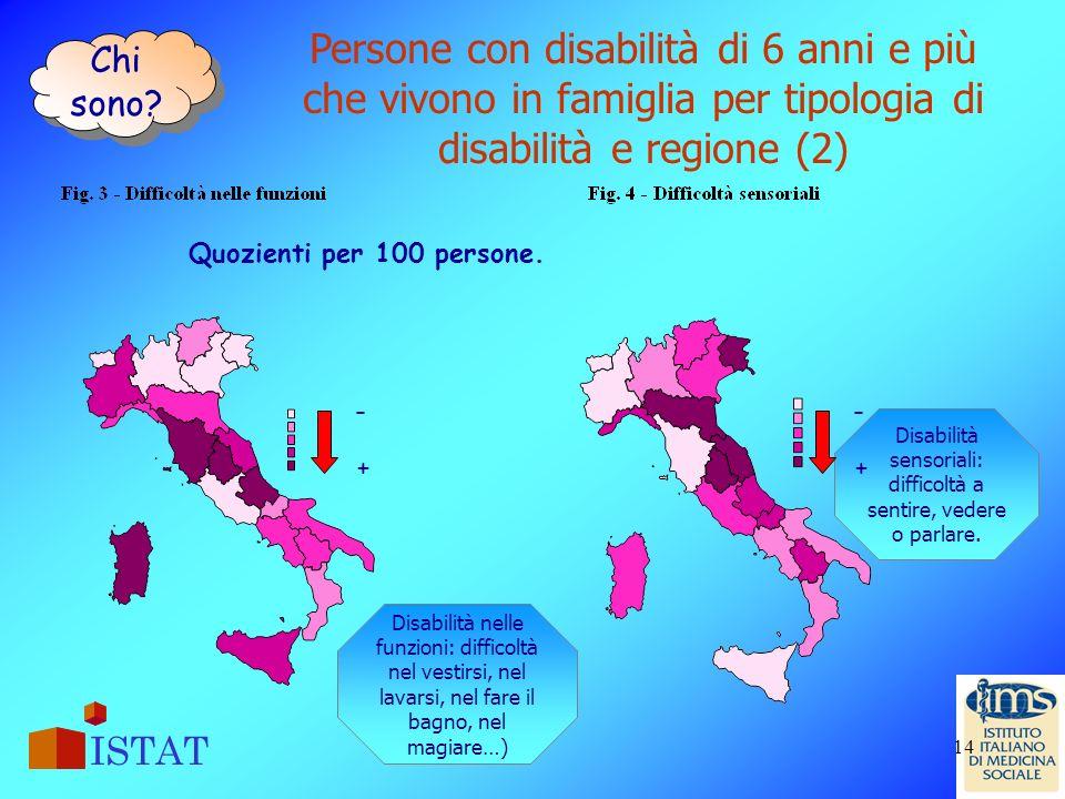 Disabilità sensoriali: difficoltà a sentire, vedere o parlare.