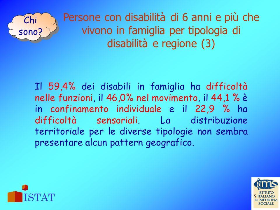 Chi sono Persone con disabilità di 6 anni e più che vivono in famiglia per tipologia di disabilità e regione (3)