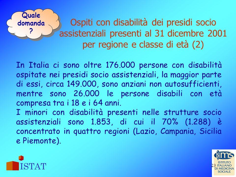 Quale domanda Ospiti con disabilità dei presidi socio assistenziali presenti al 31 dicembre 2001 per regione e classe di età (2)