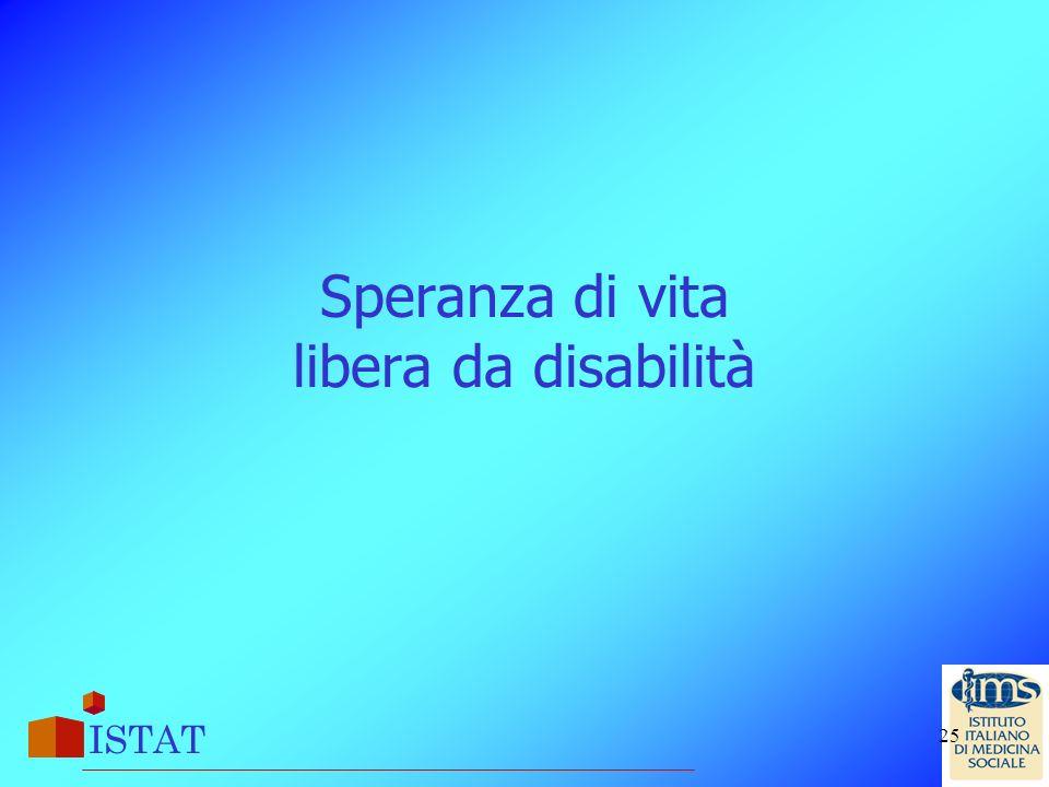 Speranza di vita libera da disabilità