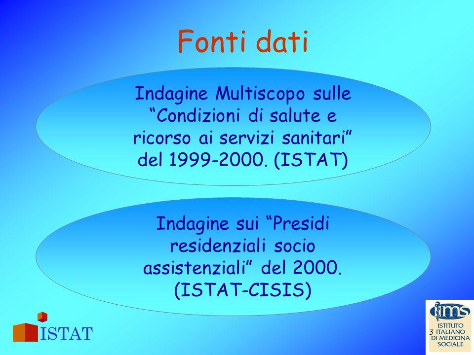 Fonti dati Indagine Multiscopo sulle Condizioni di salute e ricorso ai servizi sanitari del 1999-2000. (ISTAT)
