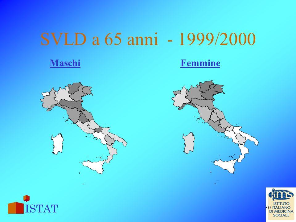 SVLD a 65 anni - 1999/2000 Maschi Femmine