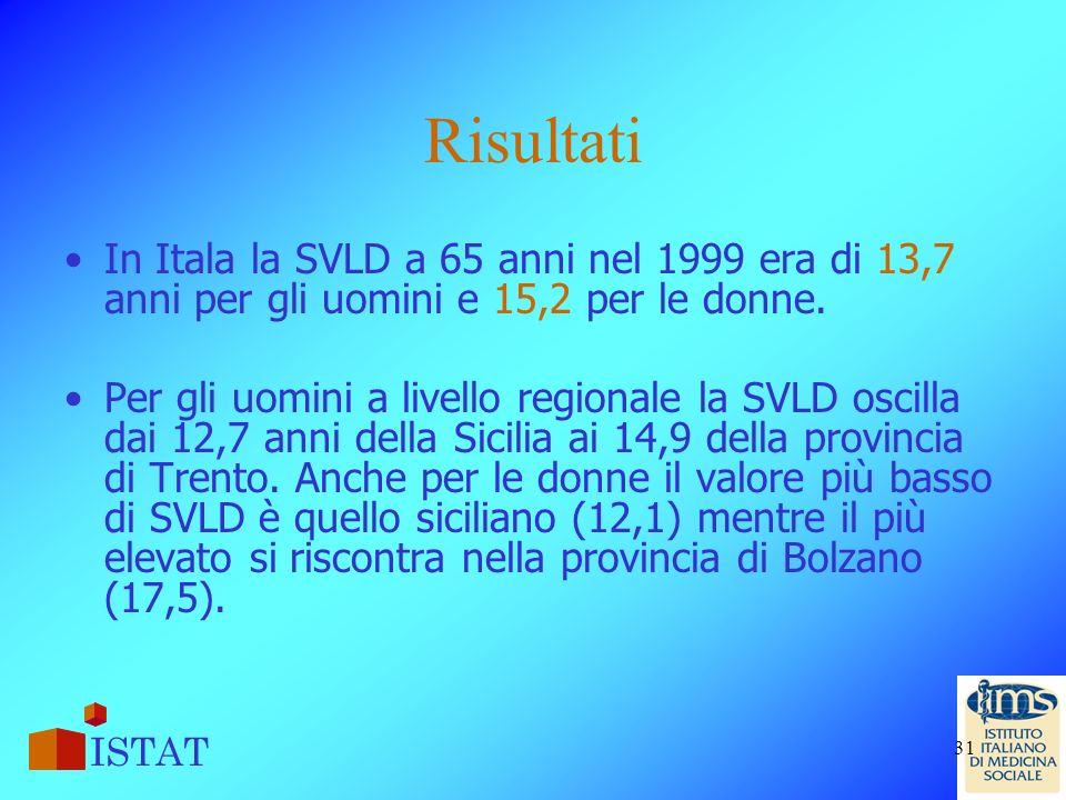 Risultati In Itala la SVLD a 65 anni nel 1999 era di 13,7 anni per gli uomini e 15,2 per le donne.