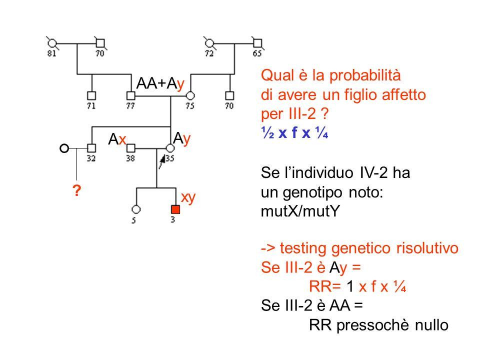 Qual è la probabilità di avere un figlio affetto. per III-2 ½ x f x ¼. AA+Ay. Ay. Ax. xy. Se l'individuo IV-2 ha.
