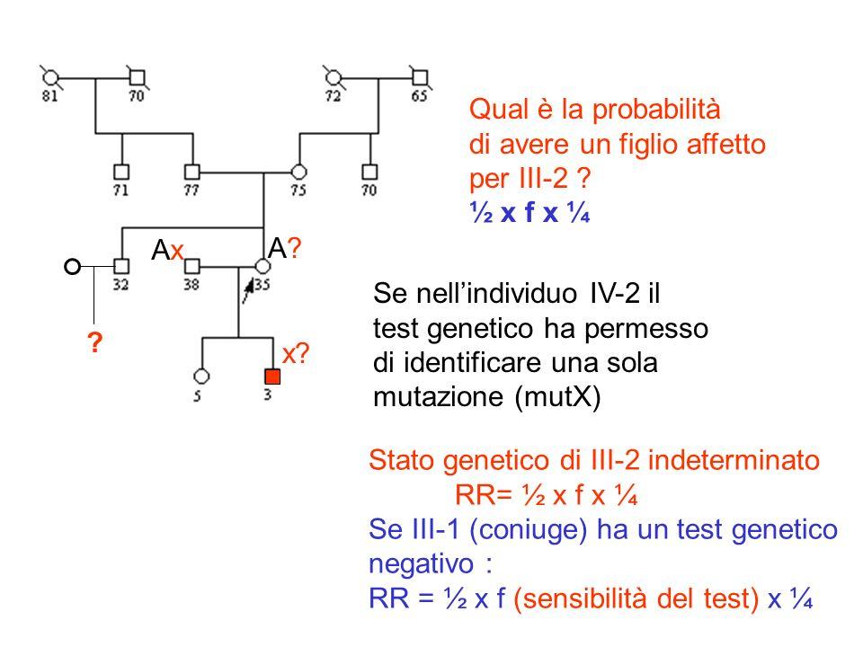 Qual è la probabilità di avere un figlio affetto. per III-2 ½ x f x ¼. A Ax. x Se nell'individuo IV-2 il.