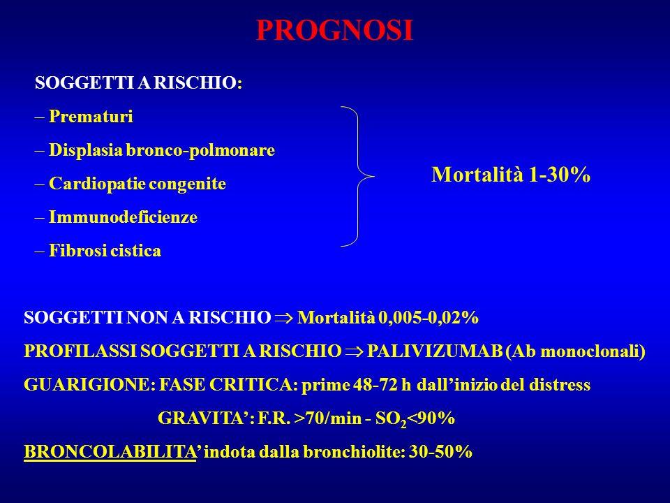 PROGNOSI Mortalità 1-30% SOGGETTI A RISCHIO: Prematuri