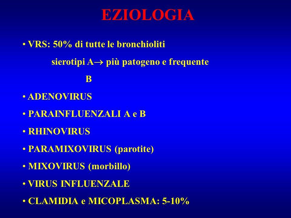 EZIOLOGIA VRS: 50% di tutte le bronchioliti