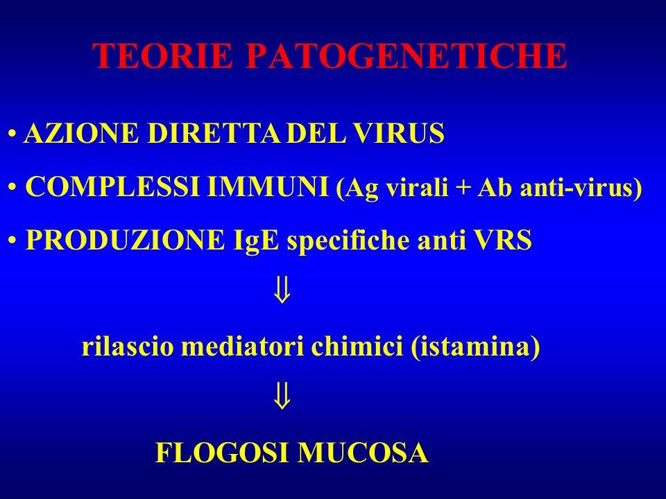 TEORIE PATOGENETICHE AZIONE DIRETTA DEL VIRUS