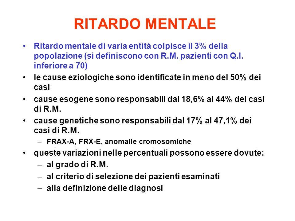 RITARDO MENTALE Ritardo mentale di varia entità colpisce il 3% della popolazione (si definiscono con R.M. pazienti con Q.I. inferiore a 70)