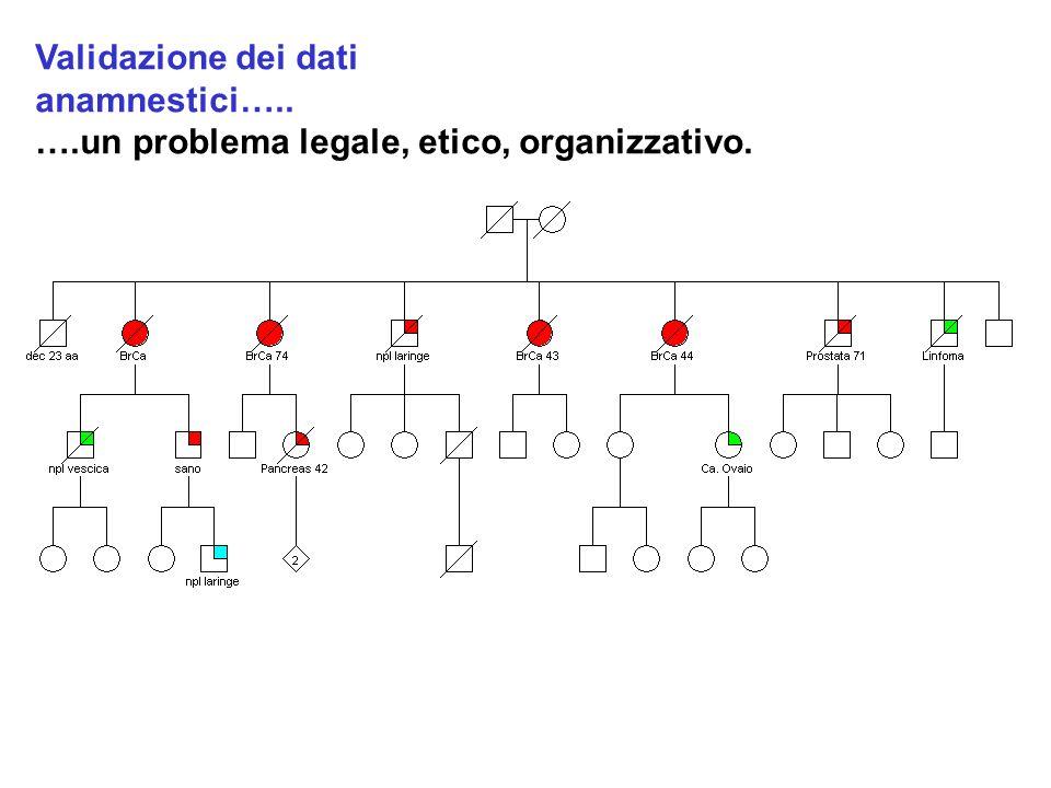 Validazione dei dati anamnestici….. ….un problema legale, etico, organizzativo.
