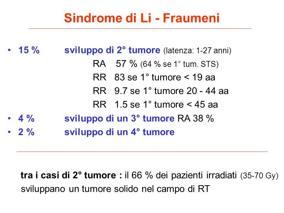 Sindrome di Li - Fraumeni