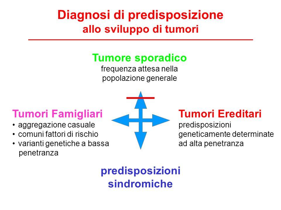 Diagnosi di predisposizione allo sviluppo di tumori