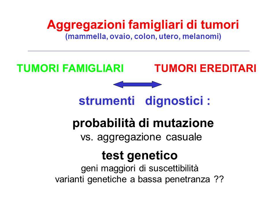 Aggregazioni famigliari di tumori