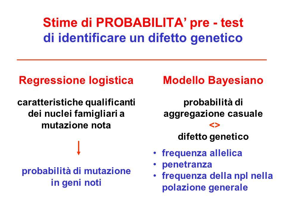 Stime di PROBABILITA' pre - test di identificare un difetto genetico