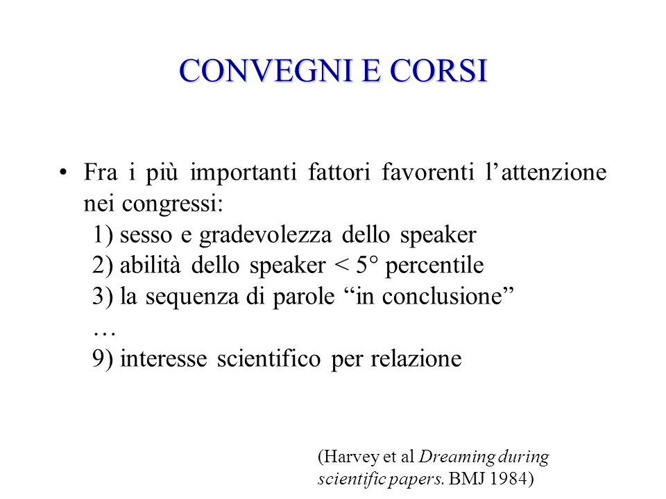 CONVEGNI E CORSI Fra i più importanti fattori favorenti l'attenzione nei congressi: 1) sesso e gradevolezza dello speaker.