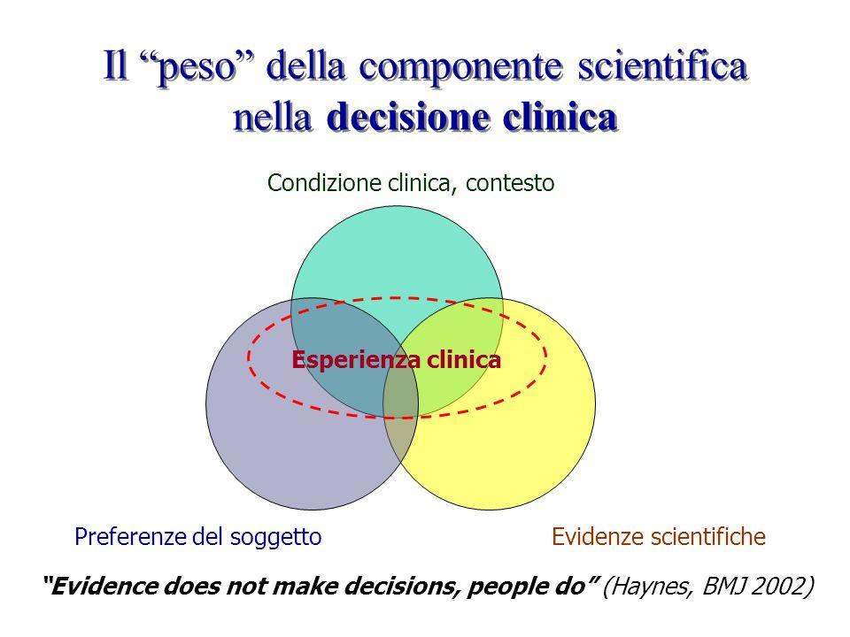 Il peso della componente scientifica nella decisione clinica