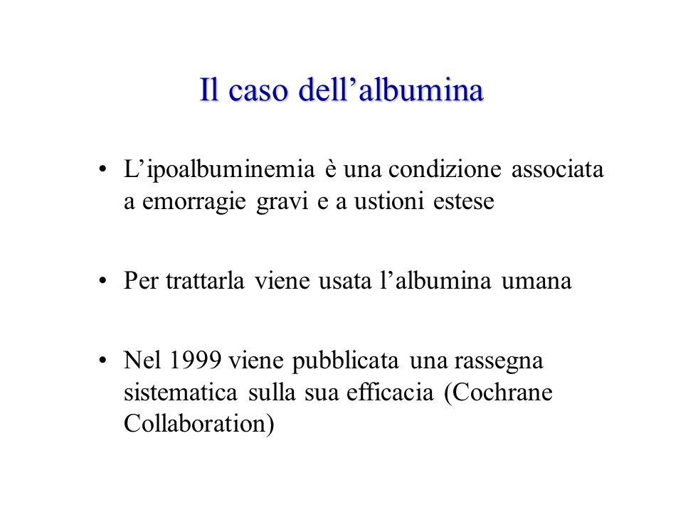 Il caso dell'albumina L'ipoalbuminemia è una condizione associata a emorragie gravi e a ustioni estese.