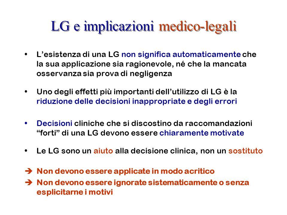 LG e implicazioni medico-legali