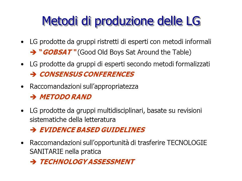 Metodi di produzione delle LG