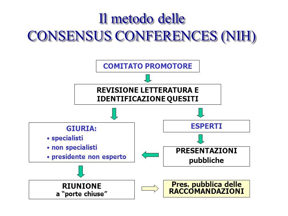 Il metodo delle CONSENSUS CONFERENCES (NIH)