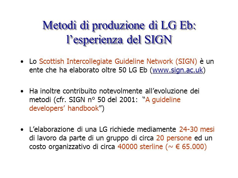 Metodi di produzione di LG Eb: l'esperienza del SIGN