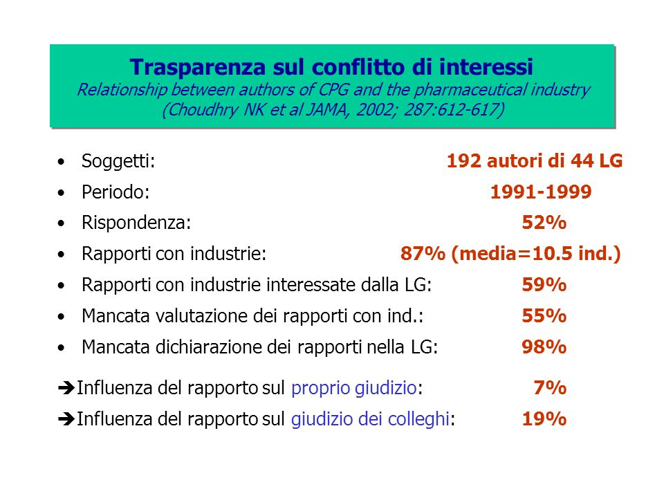 Trasparenza sul conflitto di interessi Relationship between authors of CPG and the pharmaceutical industry (Choudhry NK et al JAMA, 2002; 287:612-617)