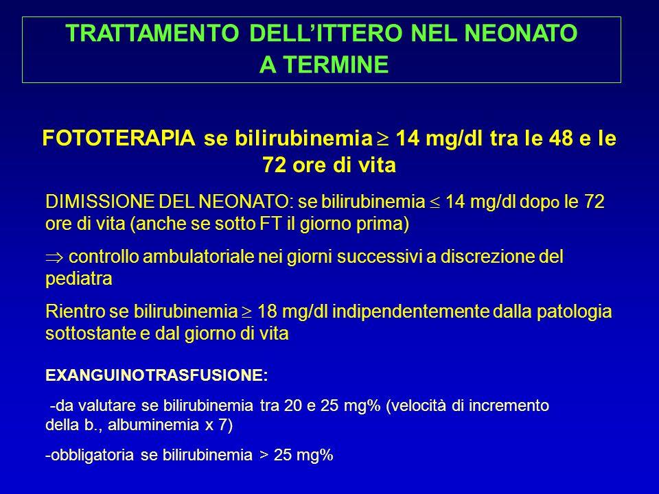 TRATTAMENTO DELL'ITTERO NEL NEONATO A TERMINE