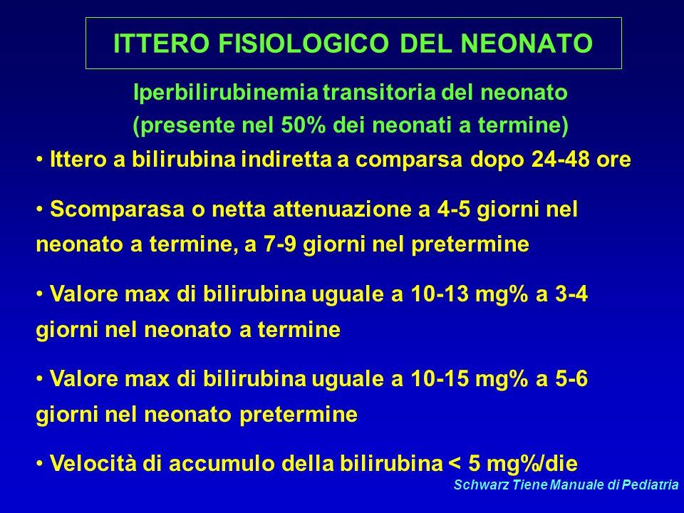 ITTERO FISIOLOGICO DEL NEONATO