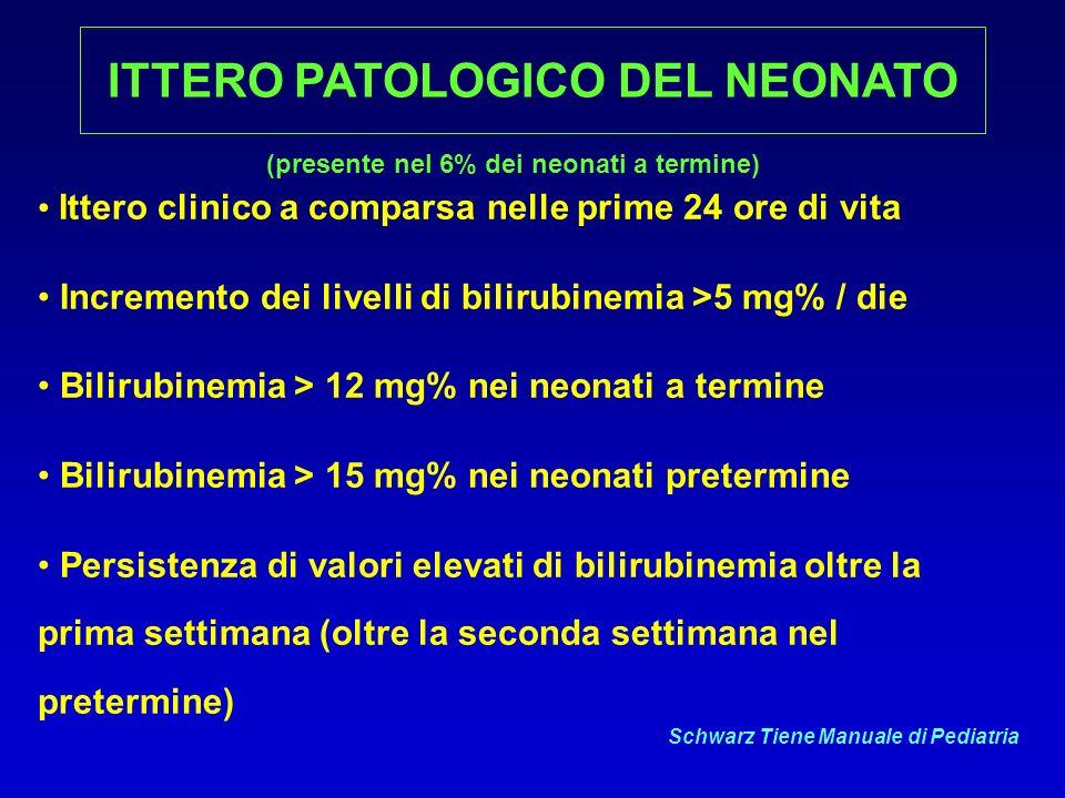 ITTERO PATOLOGICO DEL NEONATO (presente nel 6% dei neonati a termine)