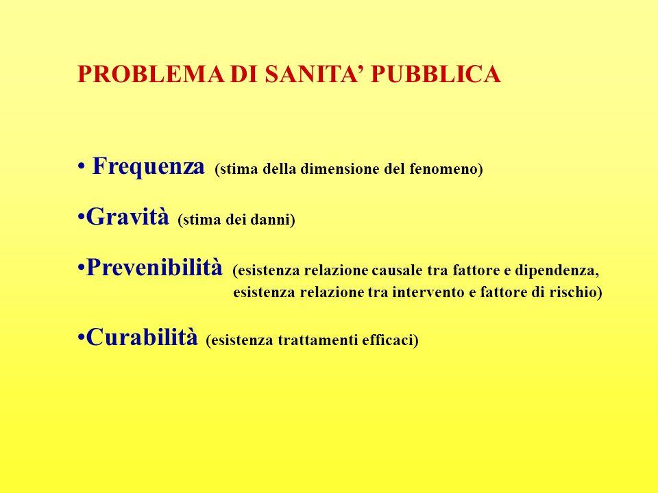 PROBLEMA DI SANITA' PUBBLICA