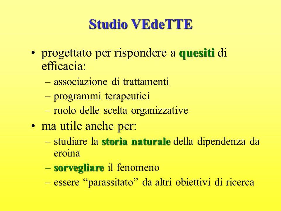 Studio VEdeTTE progettato per rispondere a quesiti di efficacia: