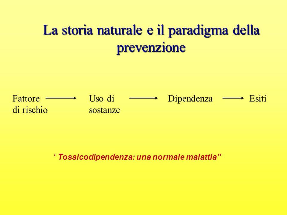La storia naturale e il paradigma della prevenzione