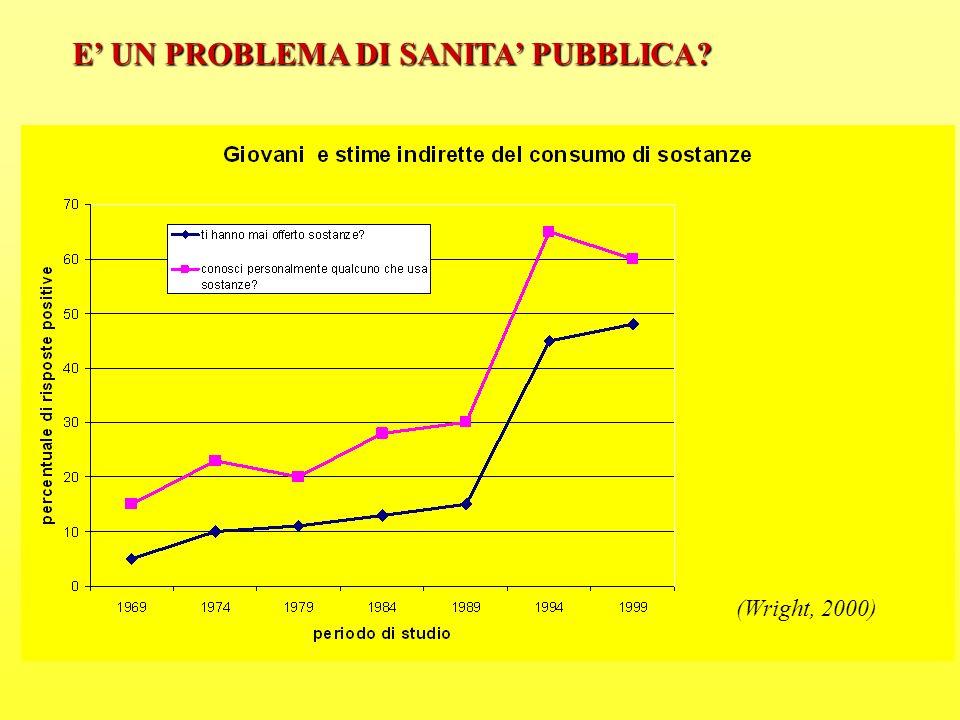 E' UN PROBLEMA DI SANITA' PUBBLICA