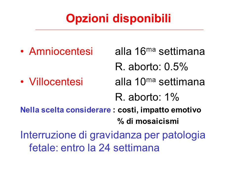 Opzioni disponibili Amniocentesi alla 16ma settimana R. aborto: 0.5%