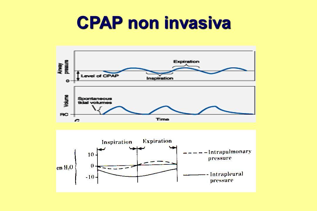 CPAP non invasiva