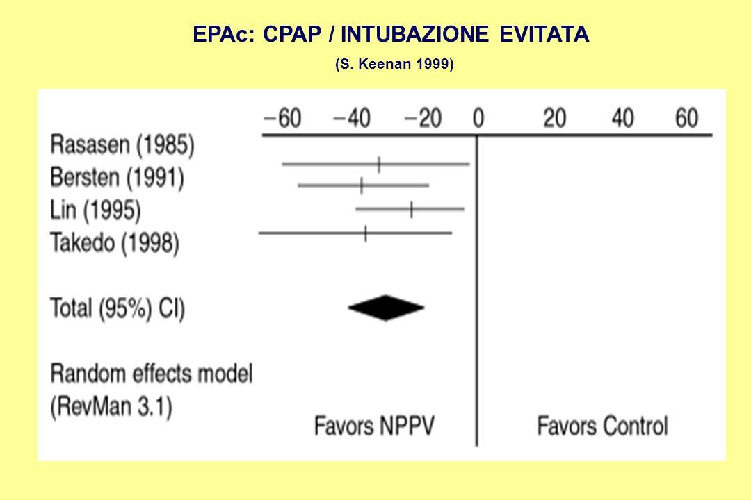 EPAc: CPAP / INTUBAZIONE EVITATA