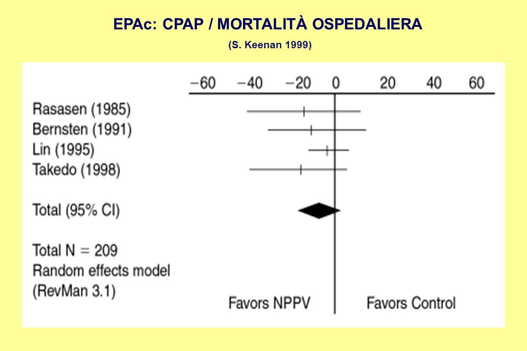 EPAc: CPAP / MORTALITÀ OSPEDALIERA