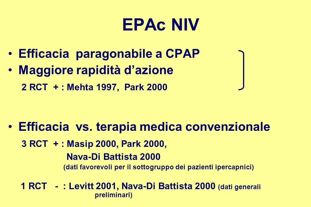 EPAc NIV Efficacia paragonabile a CPAP Maggiore rapidità d'azione