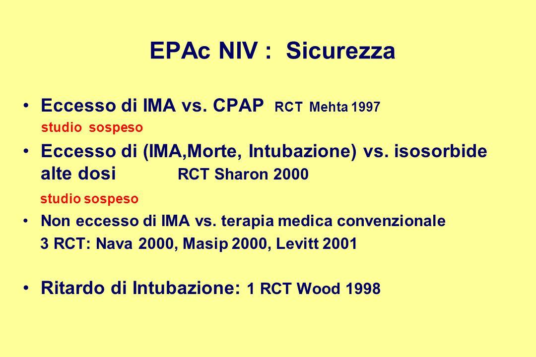 EPAc NIV : Sicurezza Eccesso di IMA vs. CPAP RCT Mehta 1997