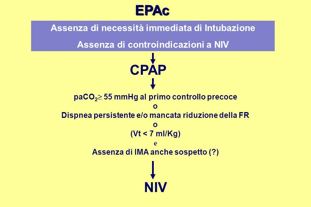 EPAc CPAP NIV Assenza di necessità immediata di Intubazione