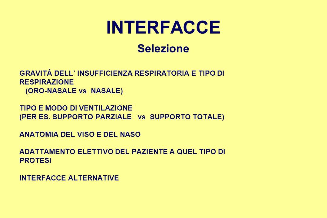 INTERFACCE Selezione. GRAVITÀ DELL' INSUFFICIENZA RESPIRATORIA E TIPO DI. RESPIRAZIONE. (ORO-NASALE vs NASALE)